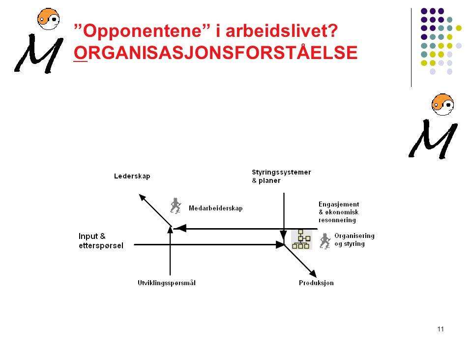 Opponentene i arbeidslivet ORGANISASJONSFORSTÅELSE