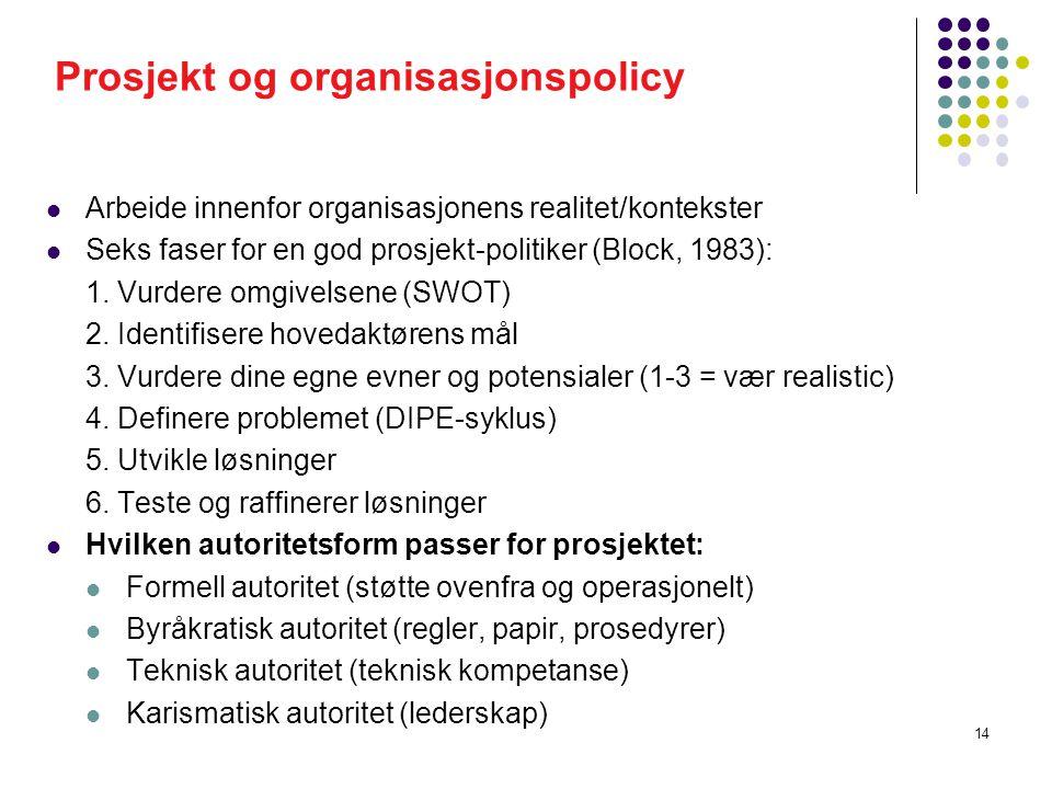 Prosjekt og organisasjonspolicy