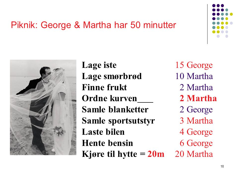 Piknik: George & Martha har 50 minutter