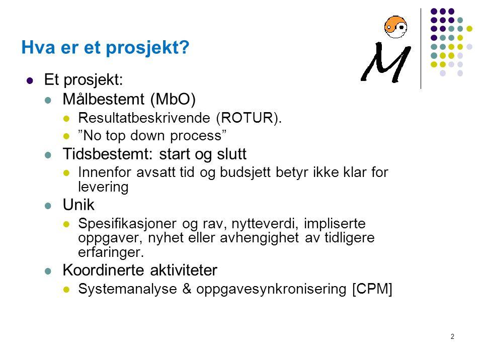 Hva er et prosjekt Et prosjekt: Målbestemt (MbO)