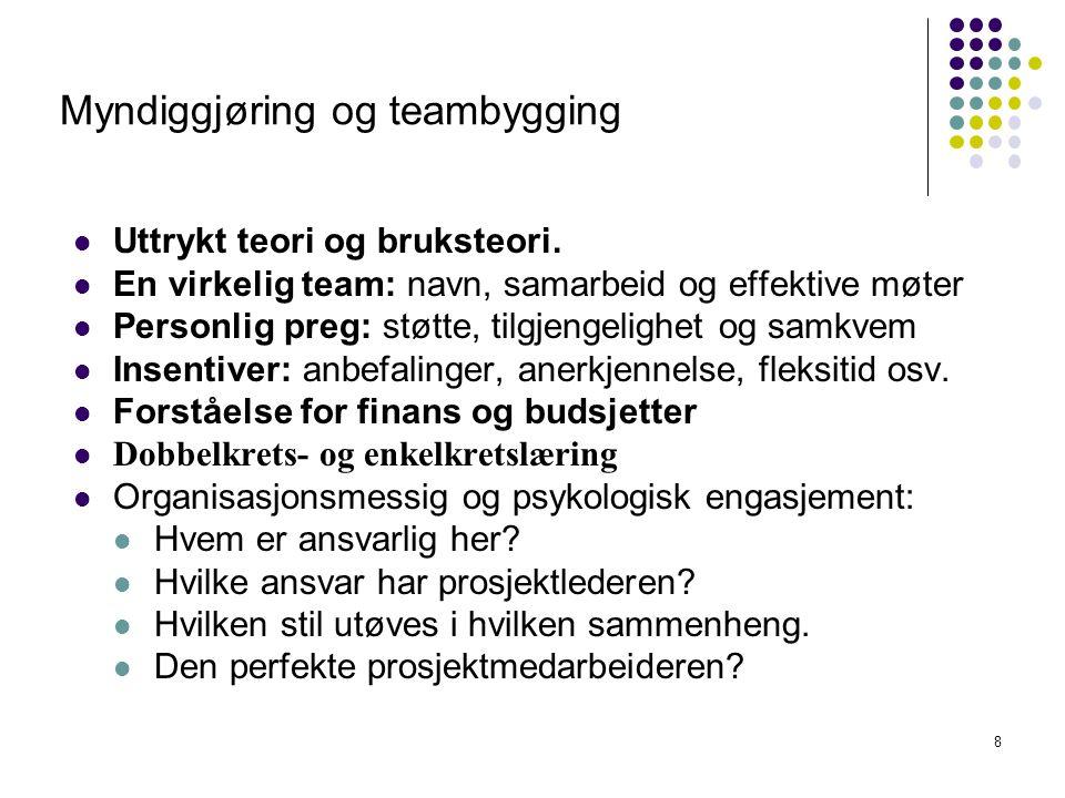 Myndiggjøring og teambygging