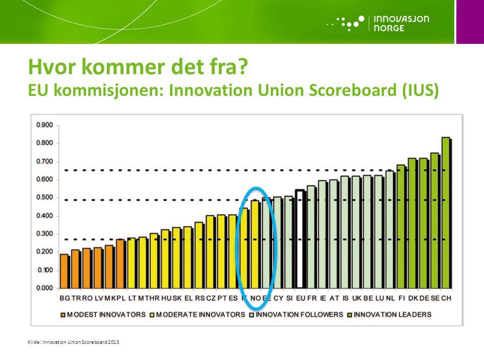 Hvor kommer det fra EU kommisjonen: Innovation Union Scoreboard (IUS)