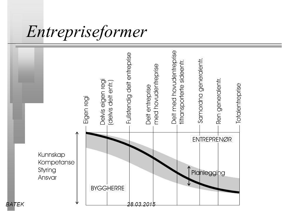 Entrepriseformer