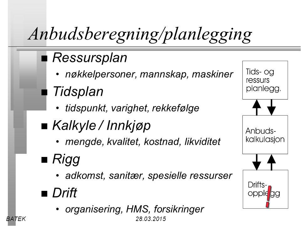 Anbudsberegning/planlegging