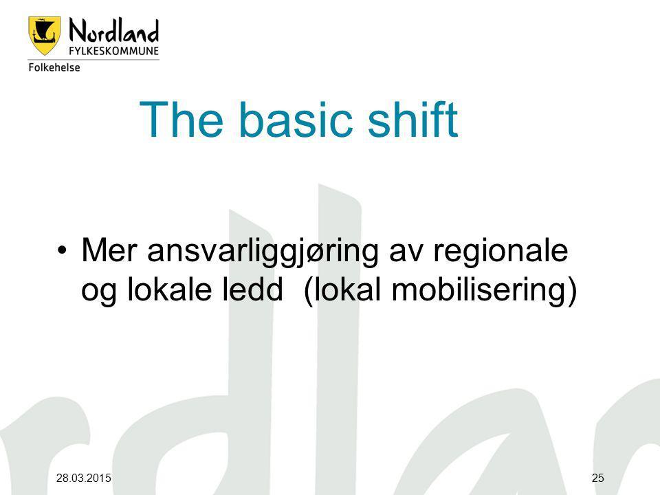 The basic shift Mer ansvarliggjøring av regionale og lokale ledd (lokal mobilisering) 08.04.2017