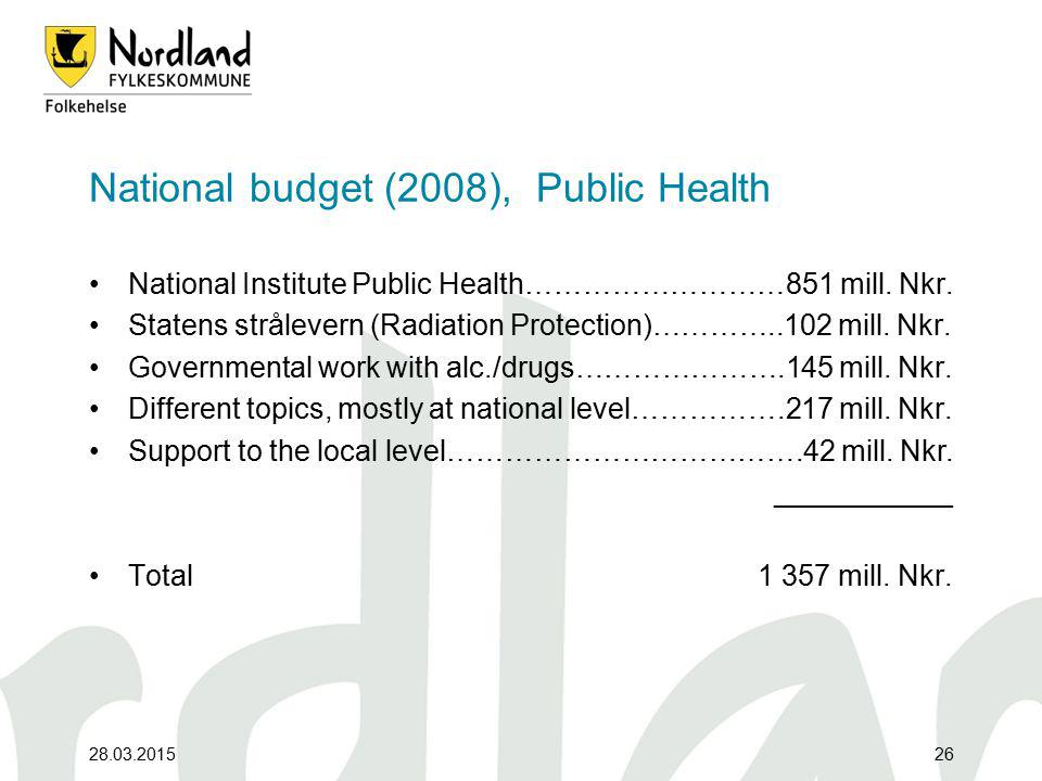 National budget (2008), Public Health