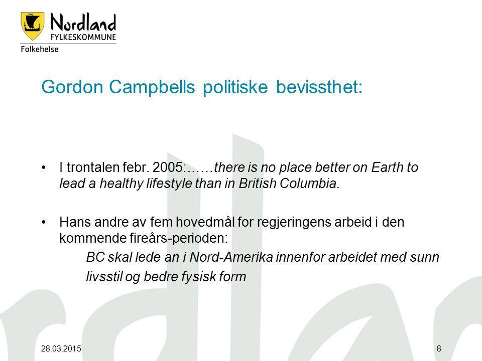 Gordon Campbells politiske bevissthet:
