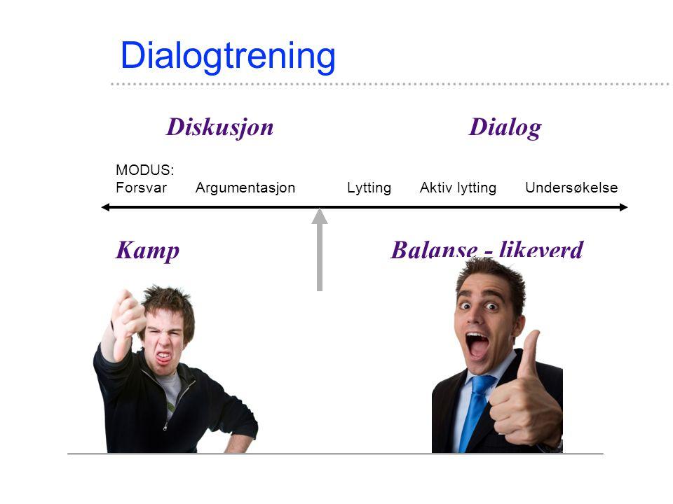 Dialogtrening Diskusjon Dialog Kamp Balanse - likeverd MODUS: