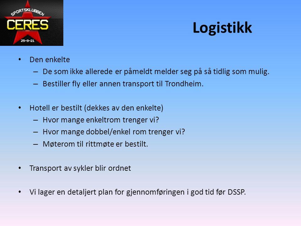Logistikk Den enkelte. De som ikke allerede er påmeldt melder seg på så tidlig som mulig. Bestiller fly eller annen transport til Trondheim.