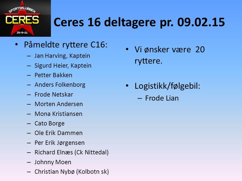 Ceres 16 deltagere pr. 09.02.15 Påmeldte ryttere C16: