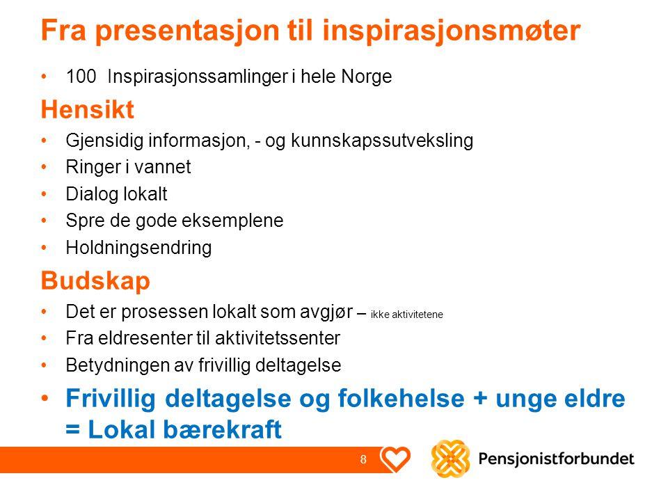 Fra presentasjon til inspirasjonsmøter