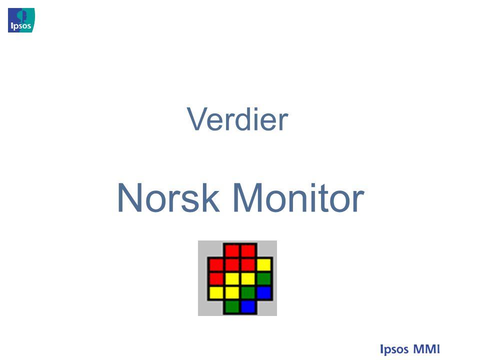 Verdier Norsk Monitor. Innsikt i målgruppen gir muligheten for kommunikasjon.