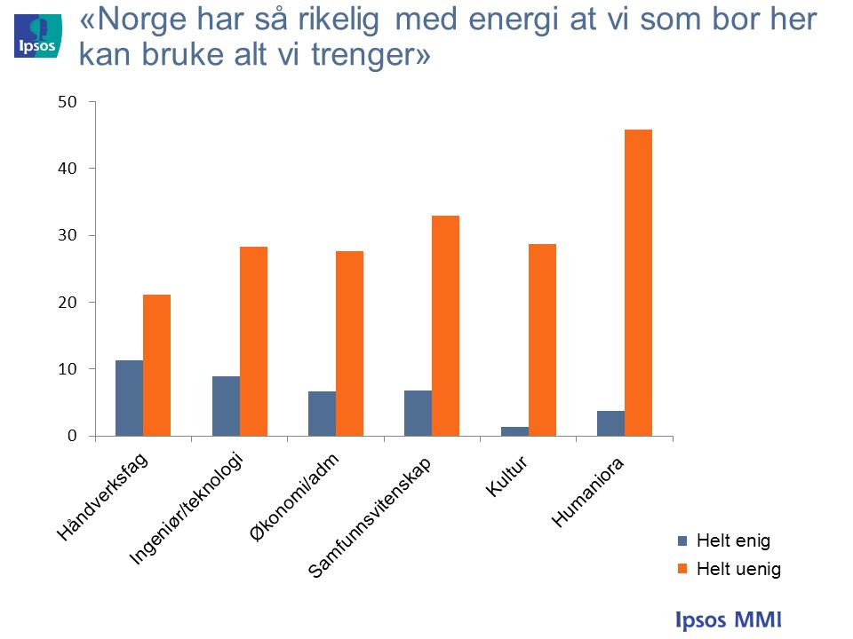 «Norge har så rikelig med energi at vi som bor her kan bruke alt vi trenger»
