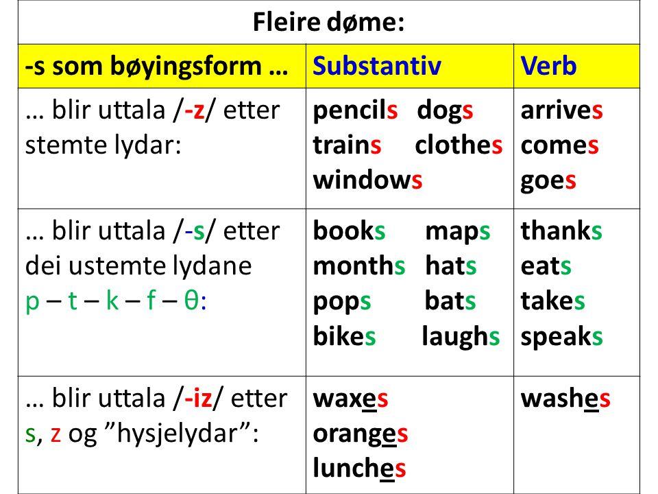 Fleire døme: -s som bøyingsform … Substantiv. Verb. … blir uttala /-z/ etter stemte lydar: pencils dogs trains clothes windows.