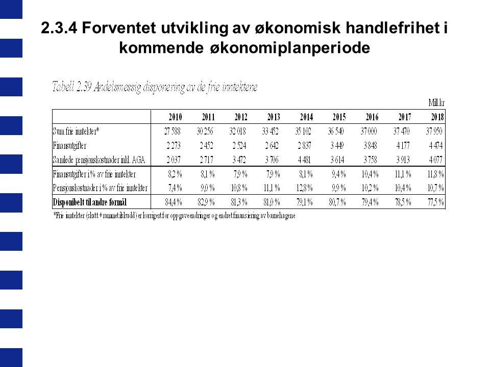 2.3.4 Forventet utvikling av økonomisk handlefrihet i kommende økonomiplanperiode