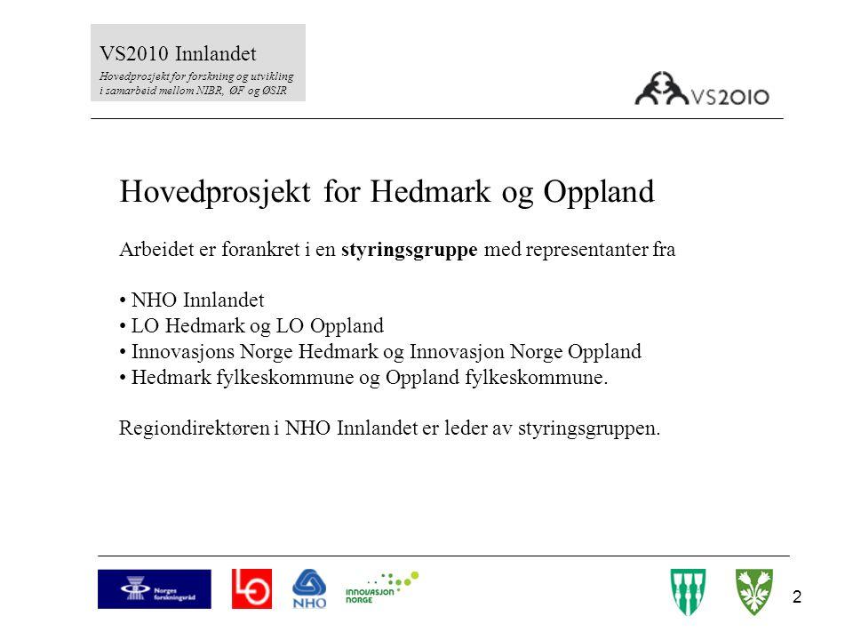 Hovedprosjekt for Hedmark og Oppland