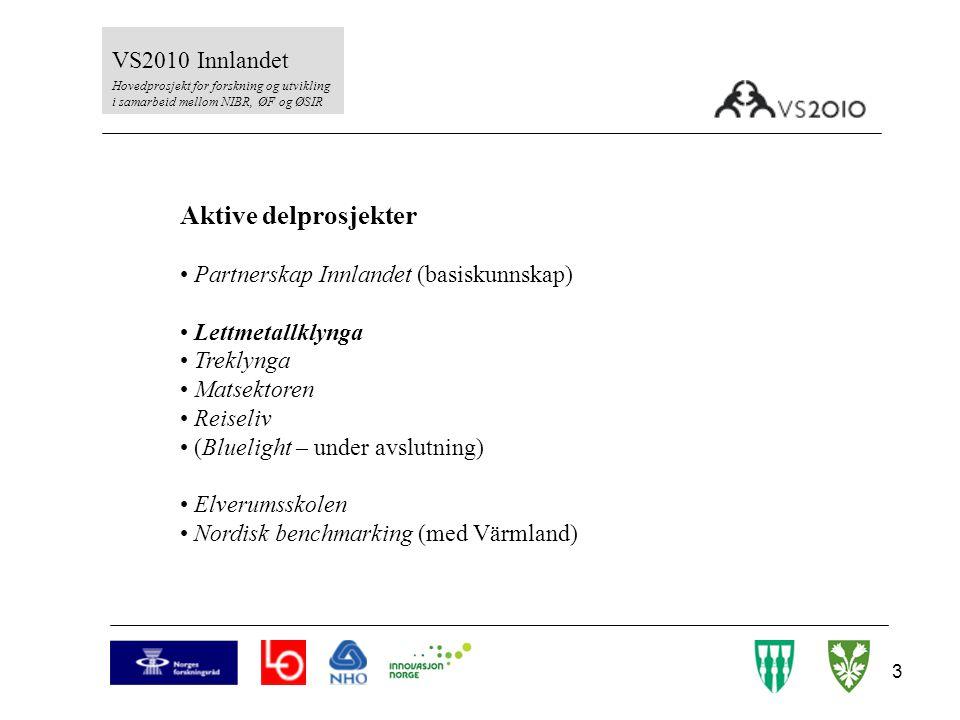 Aktive delprosjekter VS2010 Innlandet