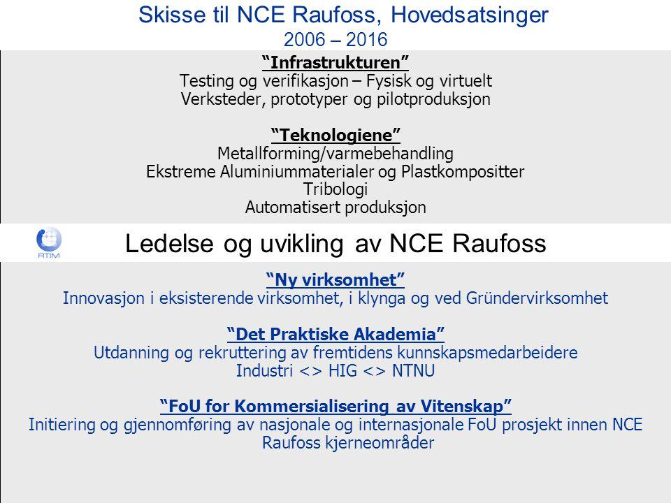 Skisse til NCE Raufoss, Hovedsatsinger 2006 – 2016