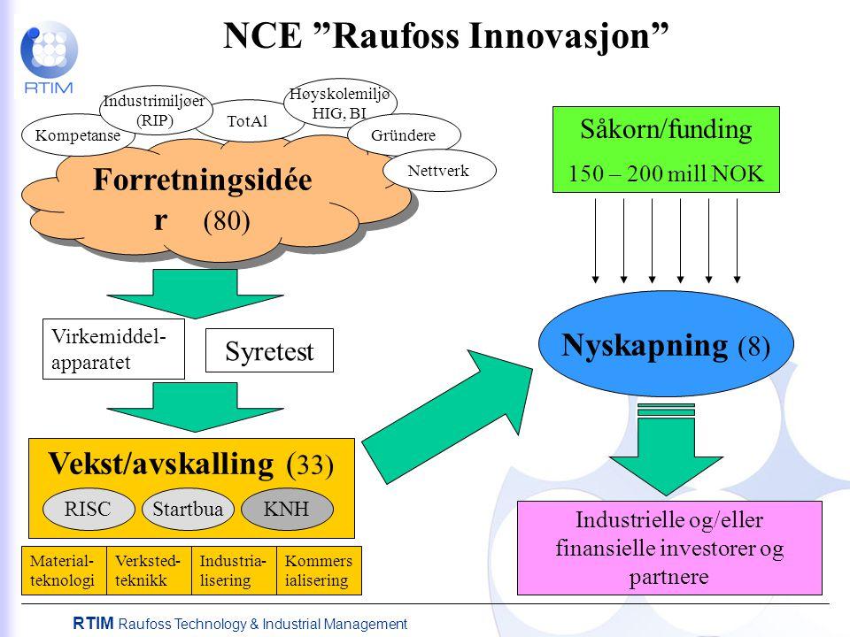 NCE Raufoss Innovasjon