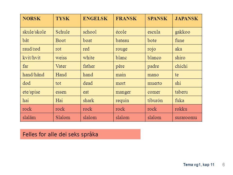 Felles for alle dei seks språka