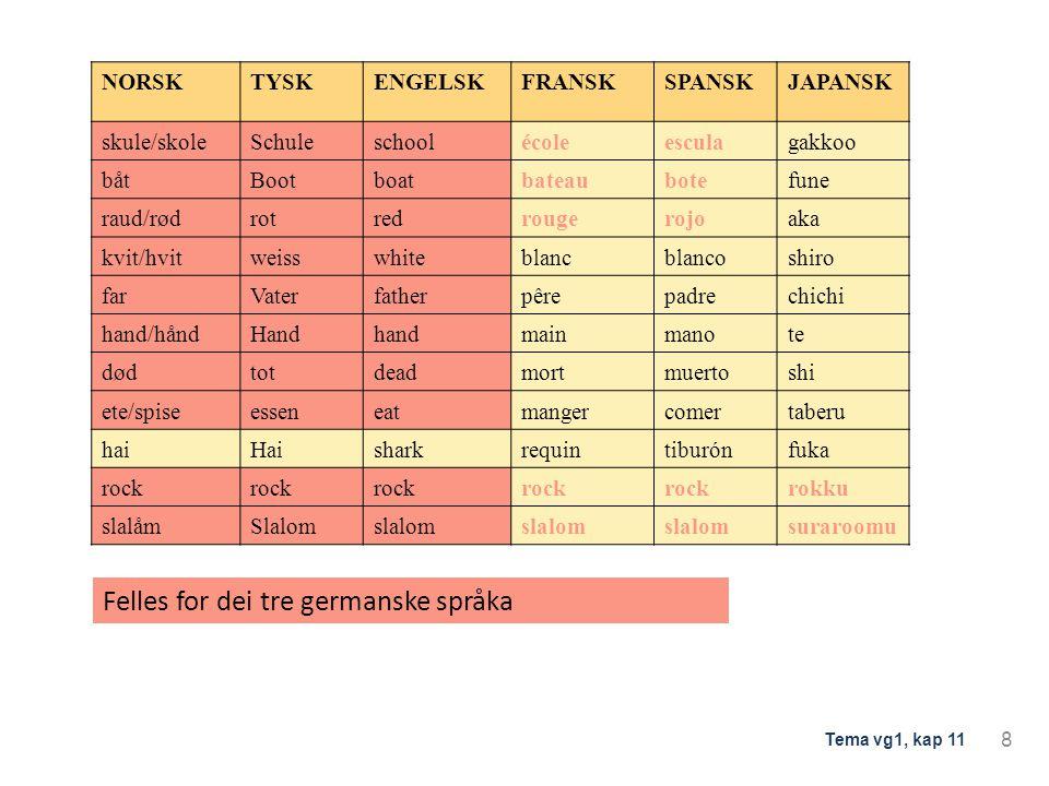 Felles for dei tre germanske språka