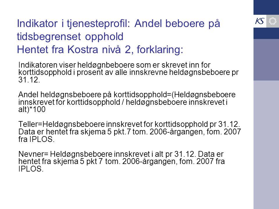 Indikator i tjenesteprofil: Andel beboere på tidsbegrenset opphold Hentet fra Kostra nivå 2, forklaring: