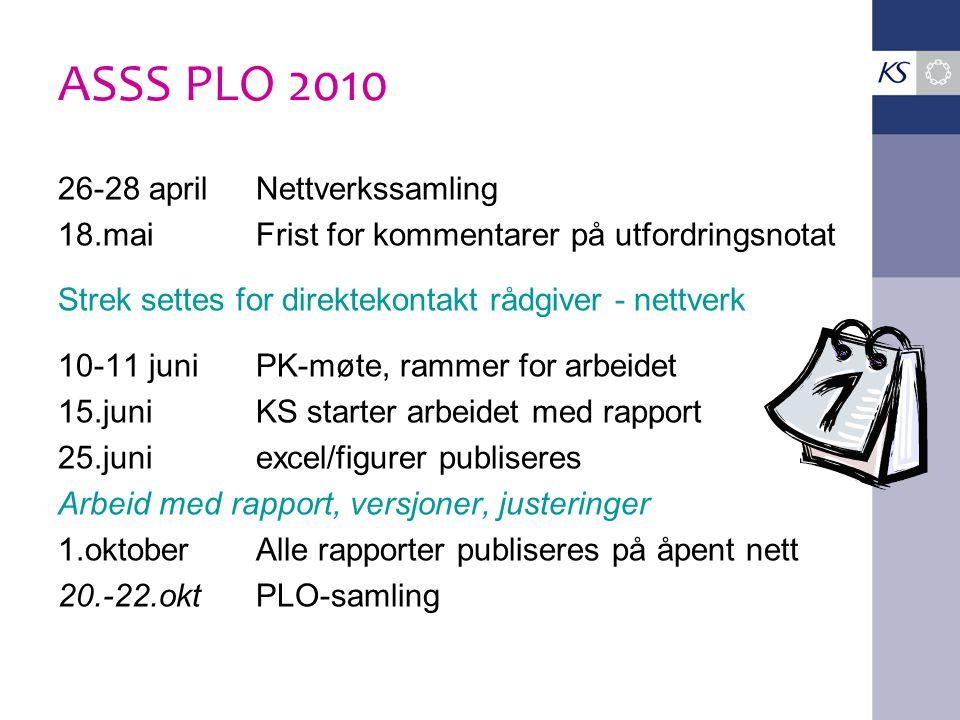 ASSS PLO 2010 26-28 april Nettverkssamling