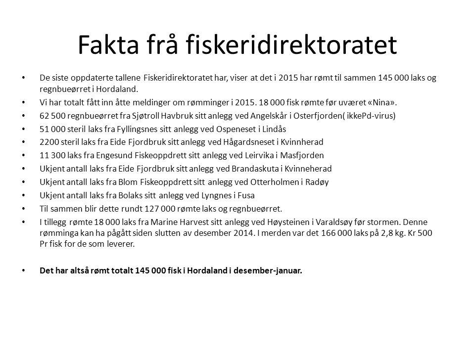 Fakta frå fiskeridirektoratet