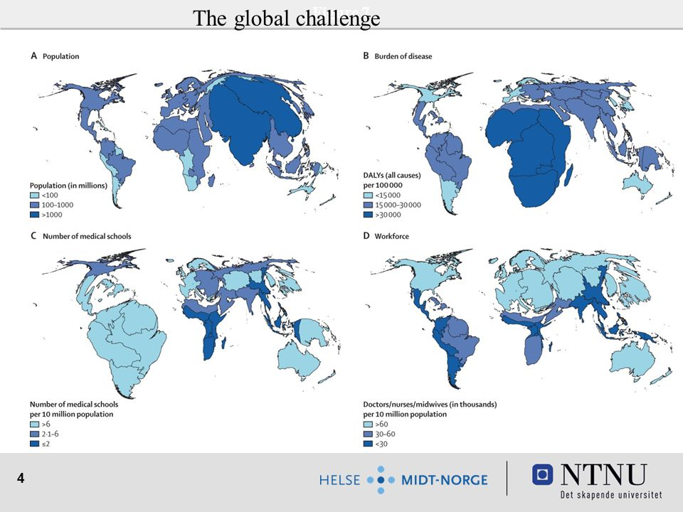 The global challenge Figure 7