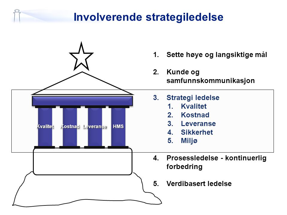 Involverende strategiledelse