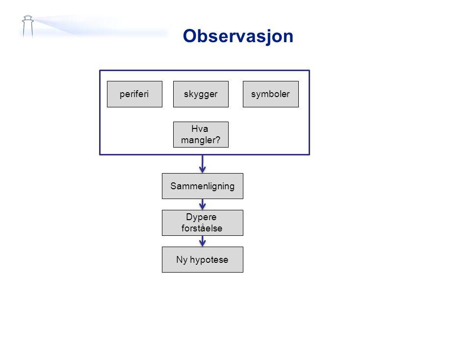 Observasjon periferi skygger symboler Hva mangler Sammenligning