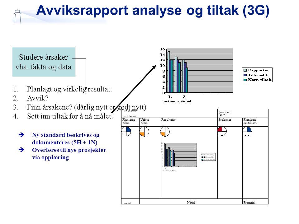 Avviksrapport analyse og tiltak (3G)