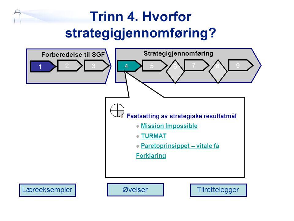 Trinn 4. Hvorfor strategigjennomføring
