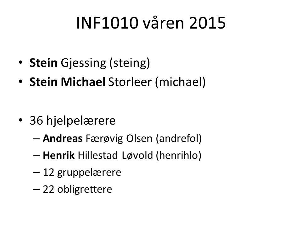 INF1010 våren 2015 Stein Gjessing (steing)