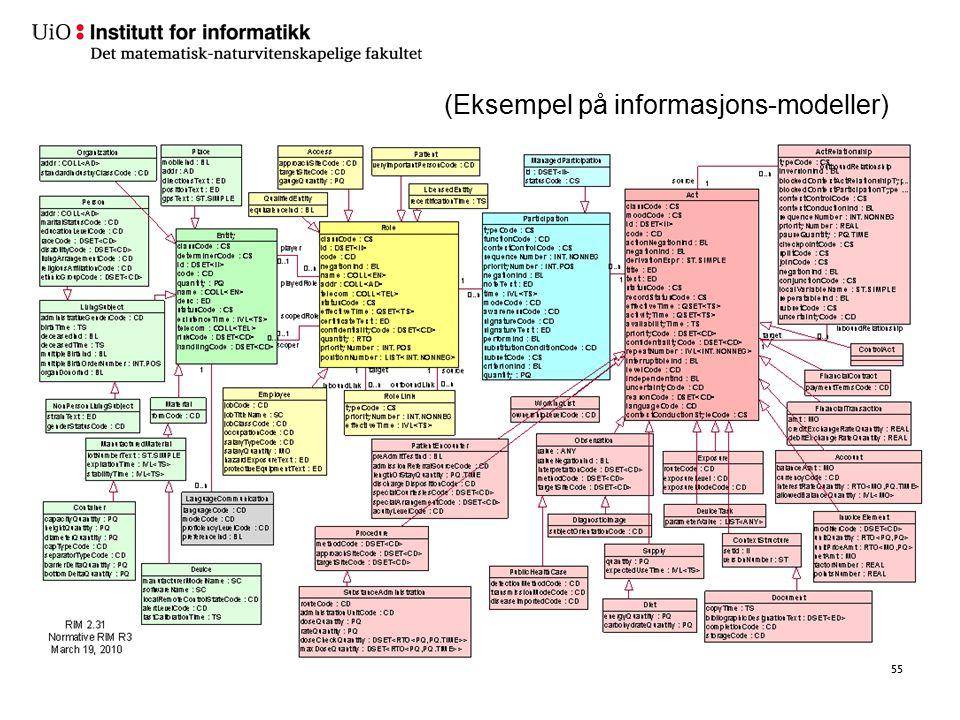 … Langvarig, spesifikasjonsdrevet og top-down standardiseringsprosess. Omfattende (fullstendinge) informasjonsmodeller og prosess-modeller.