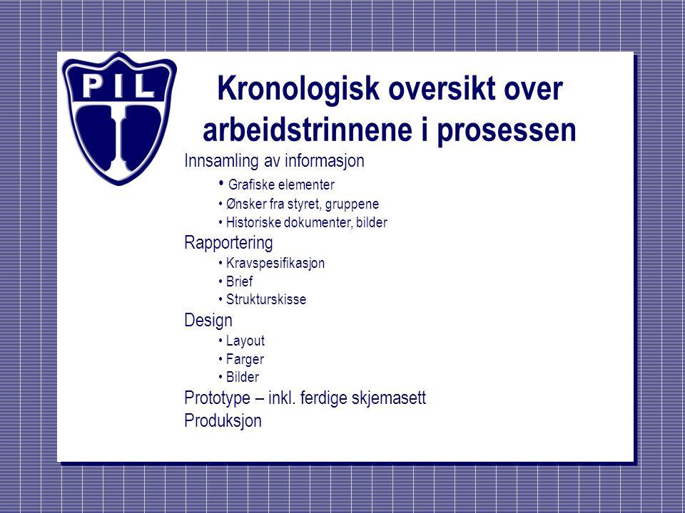 Kronologisk oversikt over arbeidstrinnene i prosessen