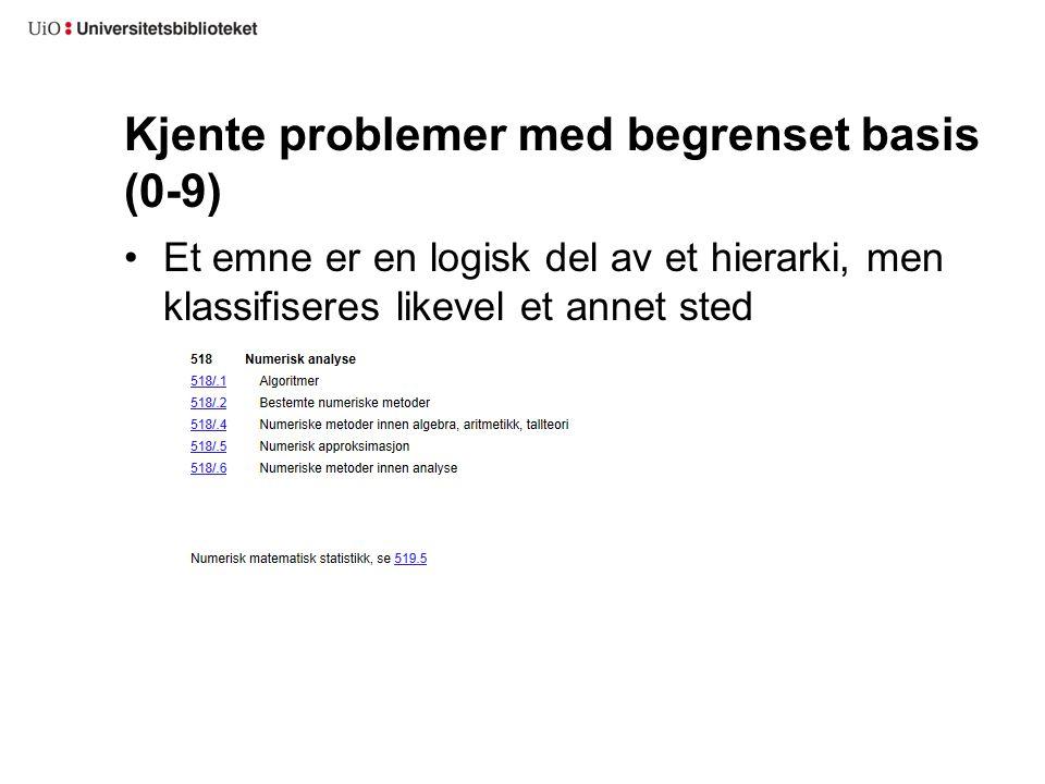 Kjente problemer med begrenset basis (0-9)