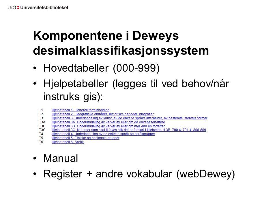 Komponentene i Deweys desimalklassifikasjonssystem