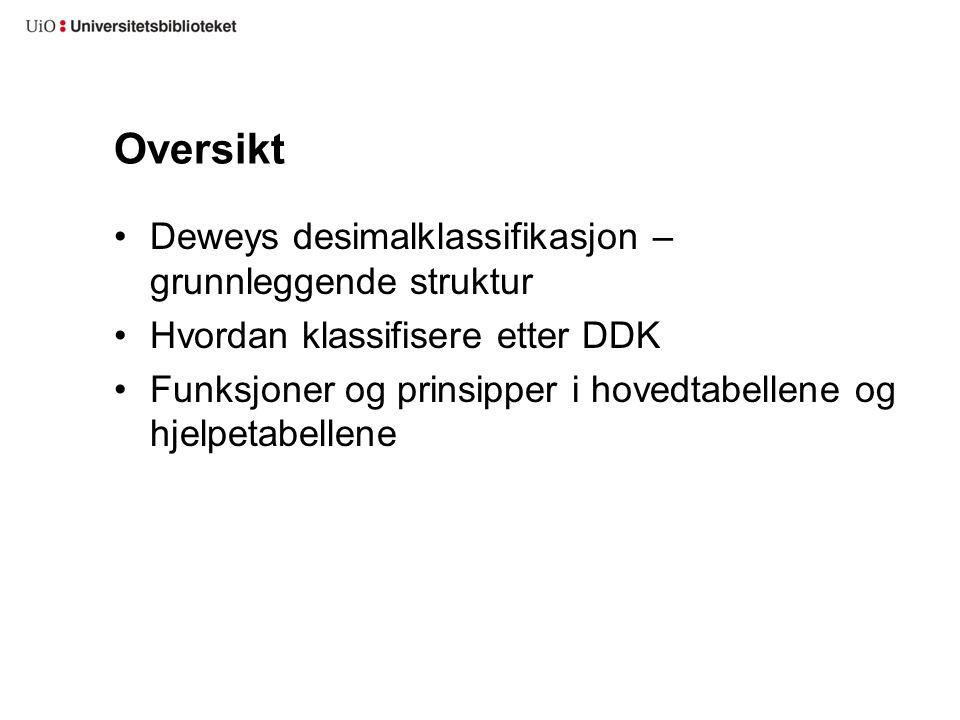 Oversikt Deweys desimalklassifikasjon – grunnleggende struktur