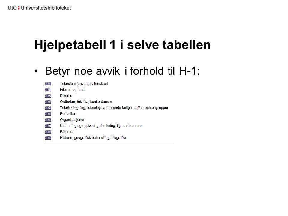 Hjelpetabell 1 i selve tabellen
