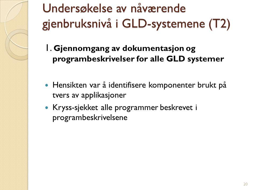 Undersøkelse av nåværende gjenbruksnivå i GLD-systemene (T2)