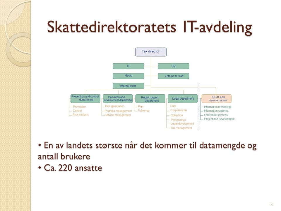 Skattedirektoratets IT-avdeling