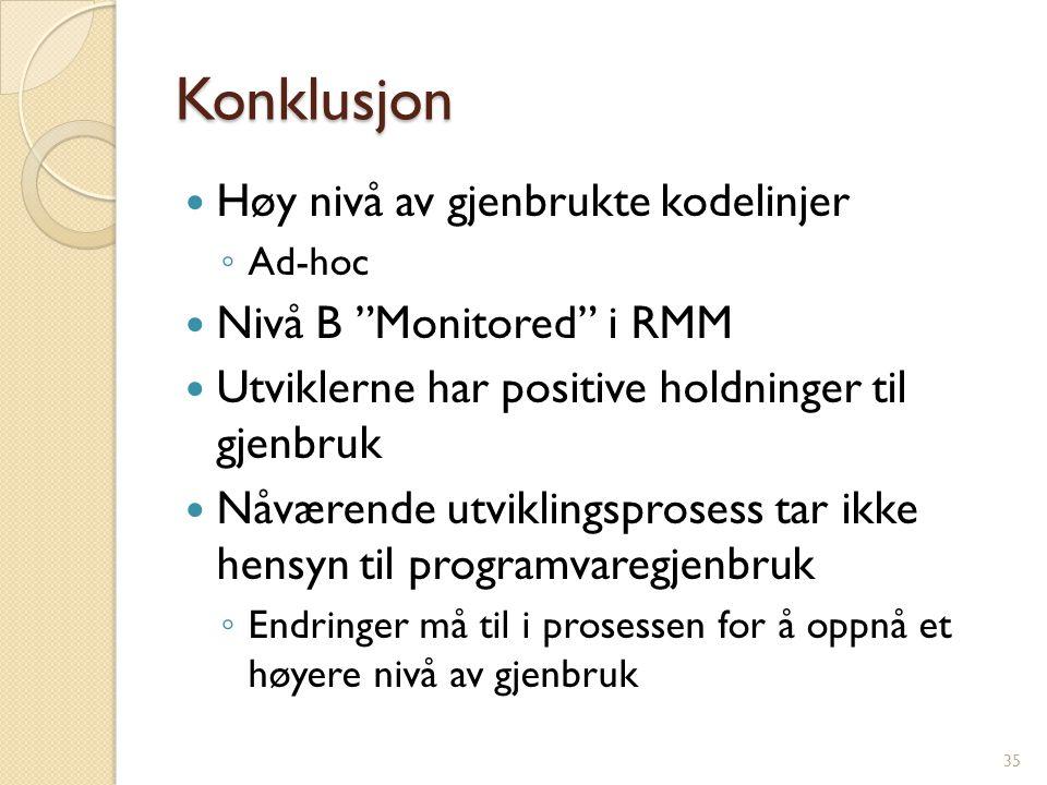 Konklusjon Høy nivå av gjenbrukte kodelinjer Nivå B Monitored i RMM
