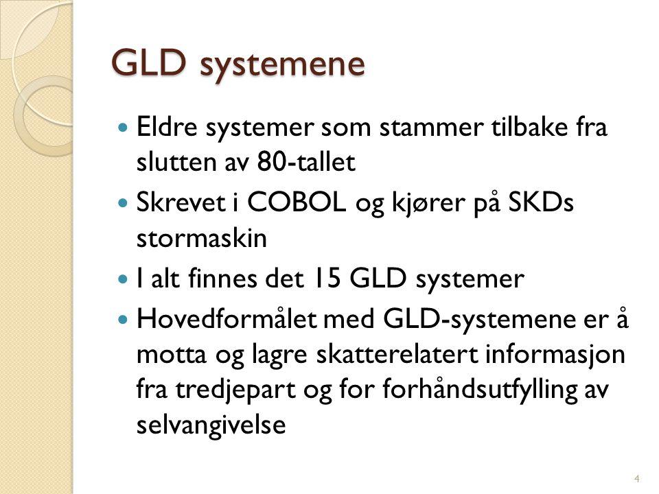GLD systemene Eldre systemer som stammer tilbake fra slutten av 80-tallet. Skrevet i COBOL og kjører på SKDs stormaskin.