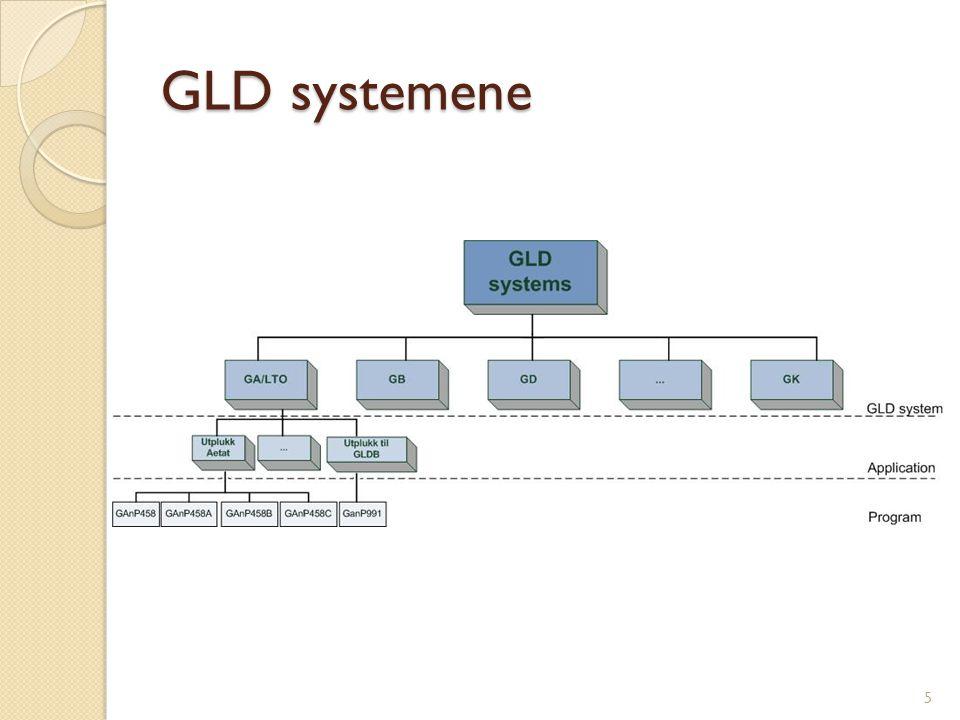 GLD systemene