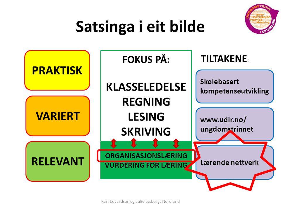 Kari Edvardsen og Julie Lysberg, Nordland