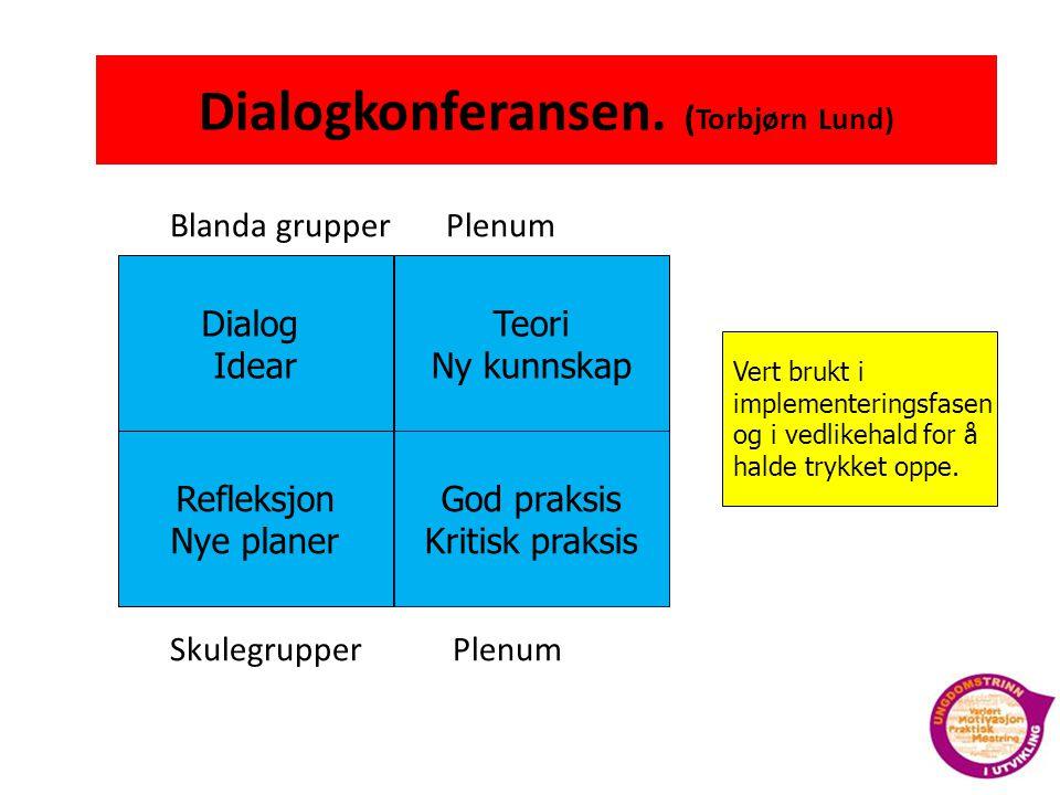 Dialogkonferansen. (Torbjørn Lund)