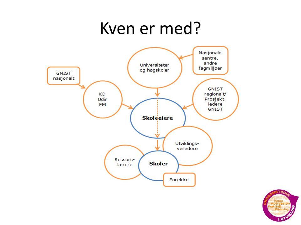 Kven er med Illustrasjonen er henta frå «Plan for skulebasert kompetanseutvikling på ungdomstrinnet 2013-17».