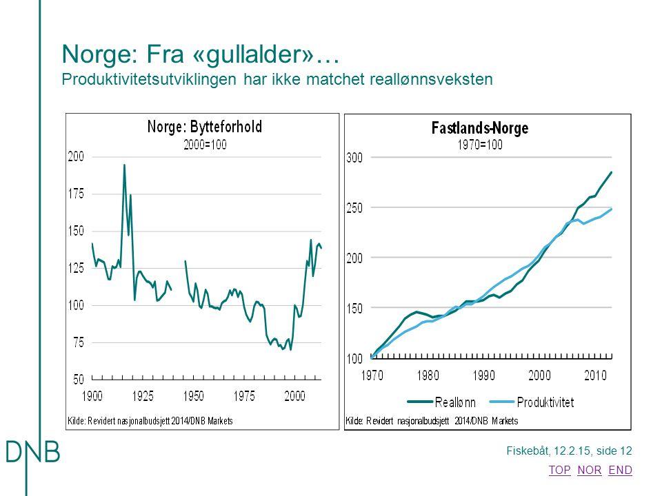 Norge: Fra «gullalder»… Produktivitetsutviklingen har ikke matchet reallønnsveksten