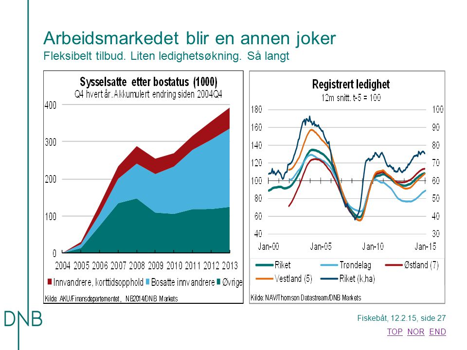 Arbeidsmarkedet blir en annen joker Fleksibelt tilbud